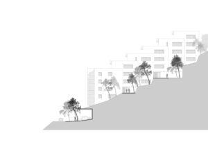 fahrni-landschaftsarchitekten-muelirain-kriens-schnitte